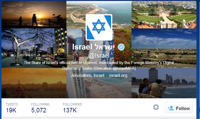 Israel-Twitter-Porn-Website