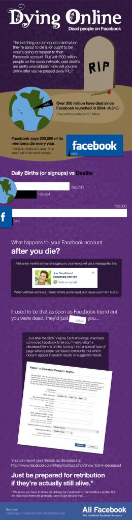 death-on-facebook